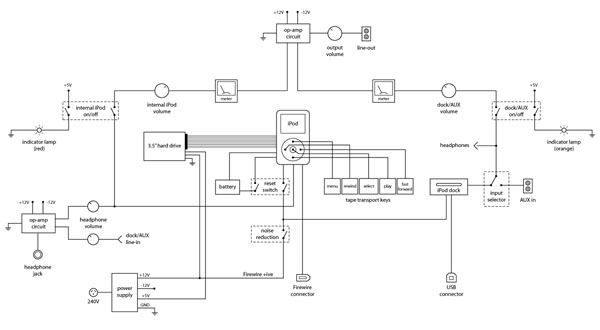 ipod 5th generation cable wiring diagram  ipod  get free USB Charger Wiring Diagram iPhone USB Wiring-Diagram